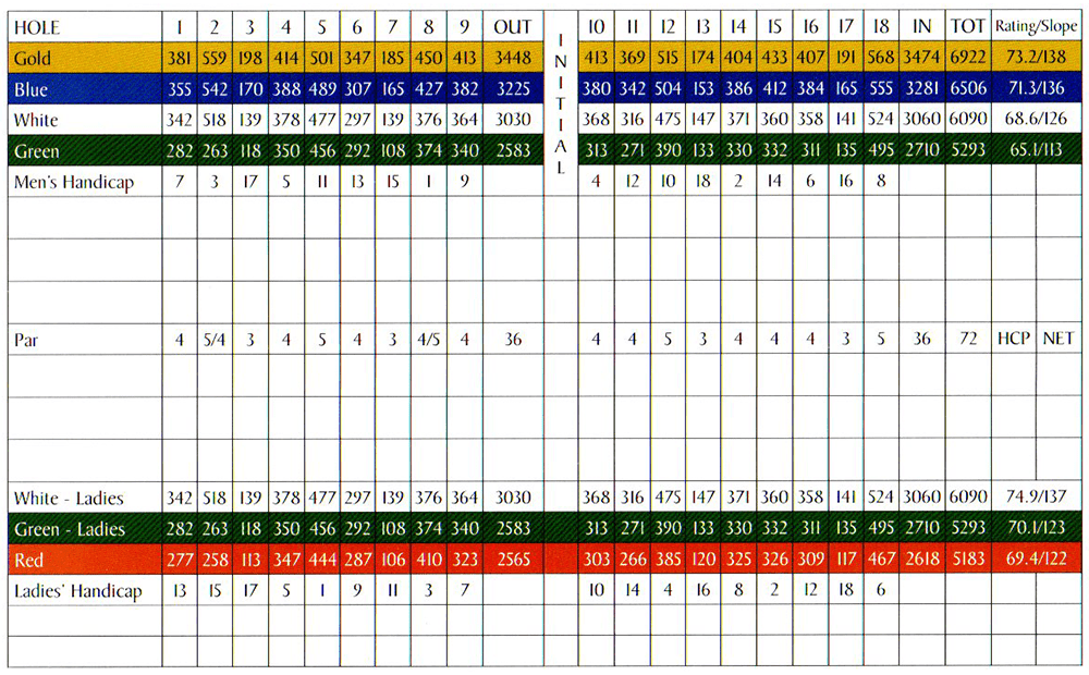 The Divide Golf Club Scorecard